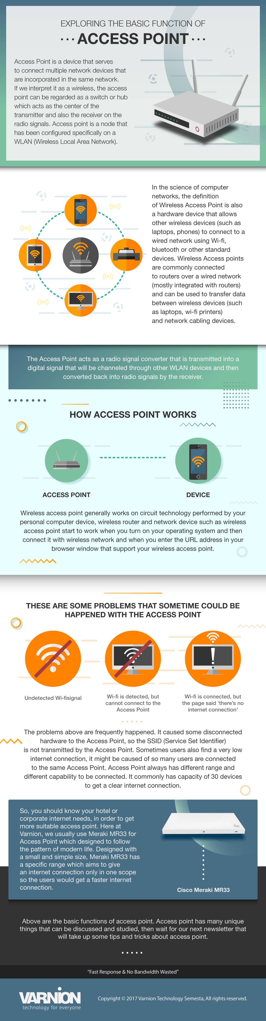 infographic-access-point-full